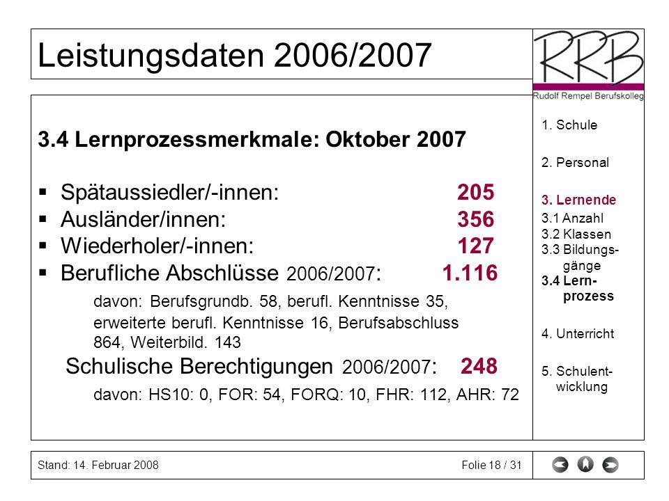 Stand: 14. Februar 2008 Leistungsdaten 2006/2007 Folie 18 / 31 3.4 Lernprozessmerkmale: Oktober 2007 Spätaussiedler/-innen: 205 Ausländer/innen: 356 W