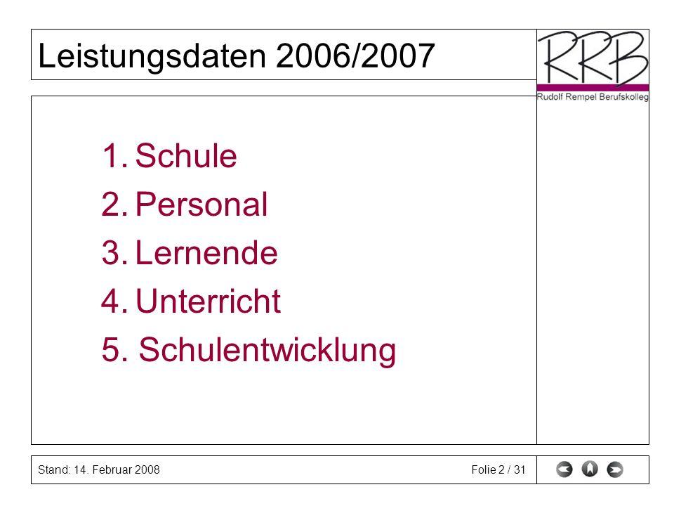 Stand: 14. Februar 2008 Leistungsdaten 2006/2007 Folie 2 / 31 1.Schule 2.Personal 3.Lernende 4.Unterricht 5. Schulentwicklung