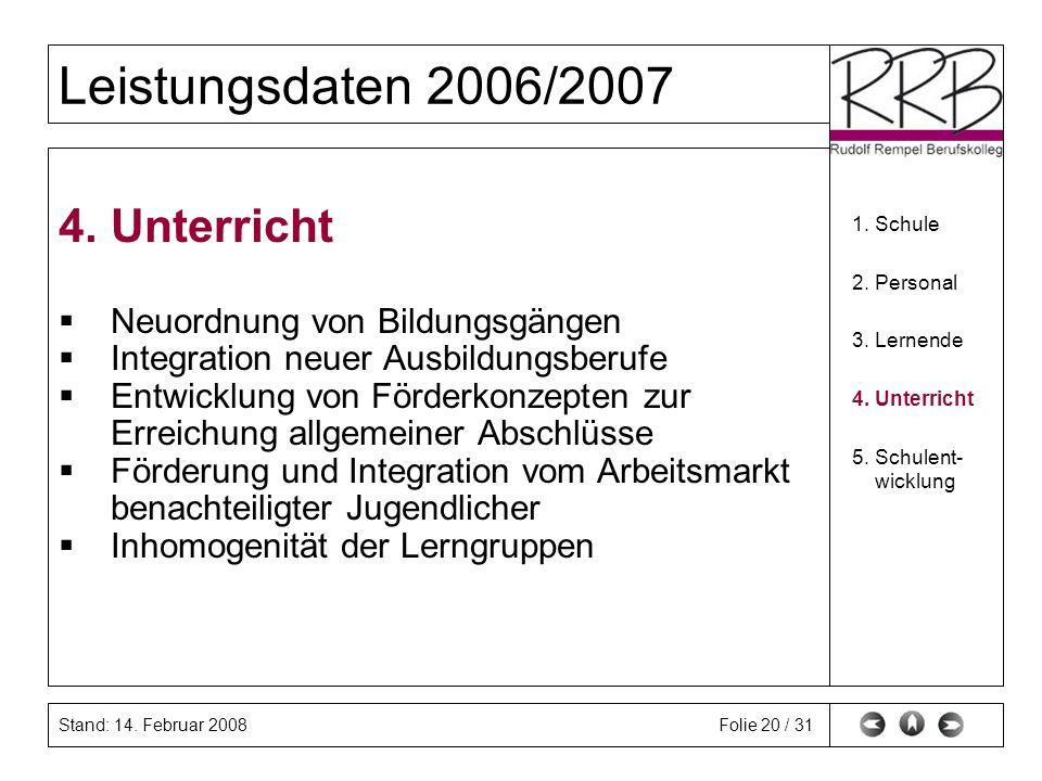 Stand: 14. Februar 2008 Leistungsdaten 2006/2007 Folie 20 / 31 4.Unterricht Neuordnung von Bildungsgängen Integration neuer Ausbildungsberufe Entwickl