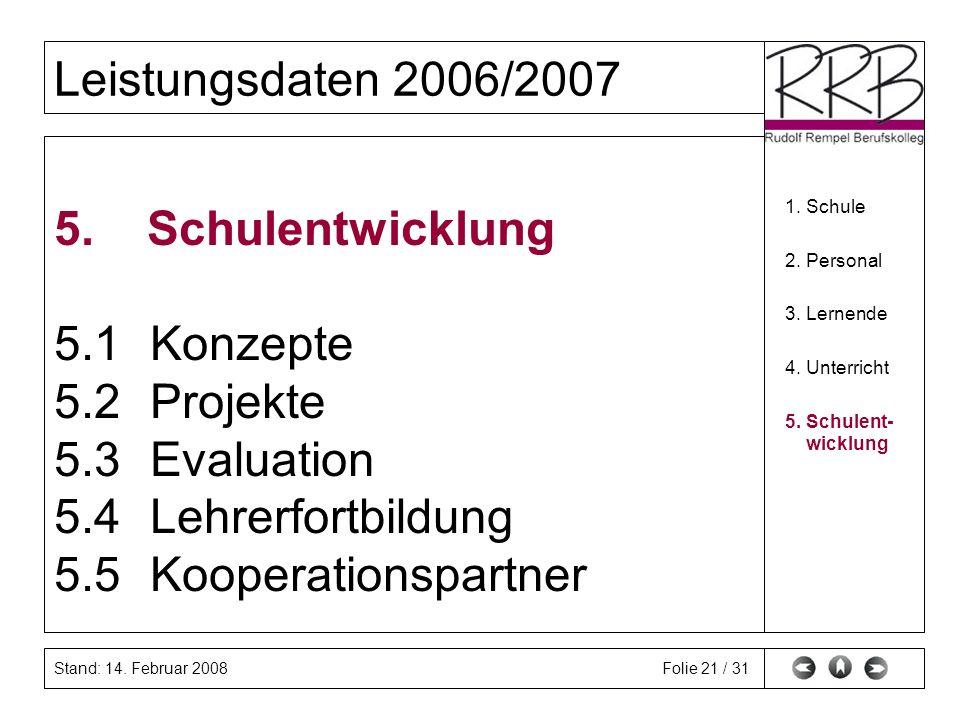 Stand: 14. Februar 2008 Leistungsdaten 2006/2007 Folie 21 / 31 5.
