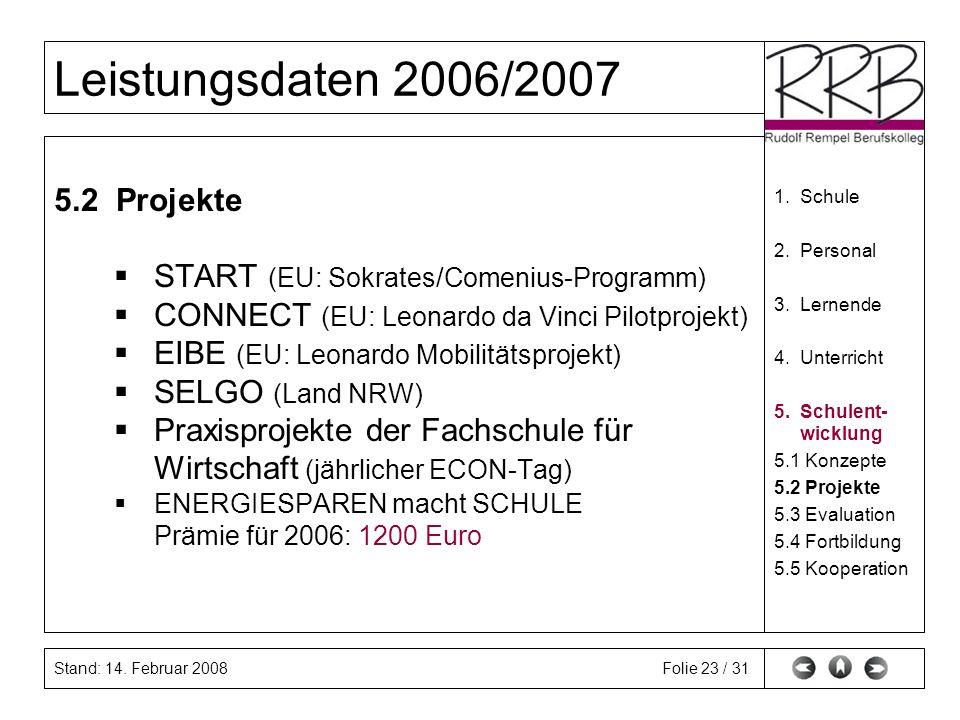 Stand: 14. Februar 2008 Leistungsdaten 2006/2007 Folie 23 / 31 5.2 Projekte START (EU: Sokrates/Comenius-Programm) CONNECT (EU: Leonardo da Vinci Pilo