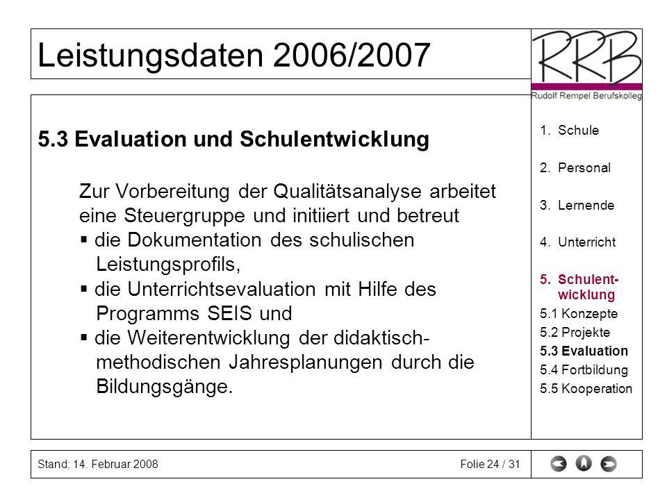 Stand: 14. Februar 2008 Leistungsdaten 2006/2007 Folie 24 / 31 5.3 Evaluation und Schulentwicklung Zur Vorbereitung der Qualitätsanalyse arbeitet eine