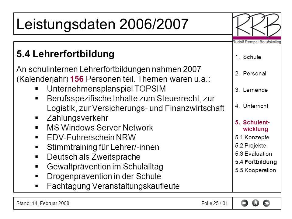 Stand: 14. Februar 2008 Leistungsdaten 2006/2007 Folie 25 / 31 5.4 Lehrerfortbildung An schulinternen Lehrerfortbildungen nahmen 2007 (Kalenderjahr) 1