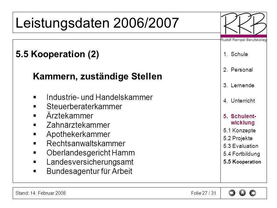 Stand: 14. Februar 2008 Leistungsdaten 2006/2007 Folie 27 / 31 5.5 Kooperation (2) Kammern, zuständige Stellen Industrie- und Handelskammer Steuerbera