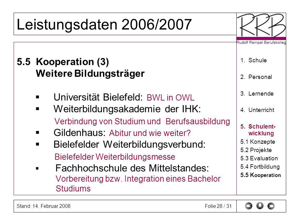 Stand: 14. Februar 2008 Leistungsdaten 2006/2007 Folie 28 / 31 5.5 Kooperation (3) Weitere Bildungsträger Universität Bielefeld: BWL in OWL Weiterbild