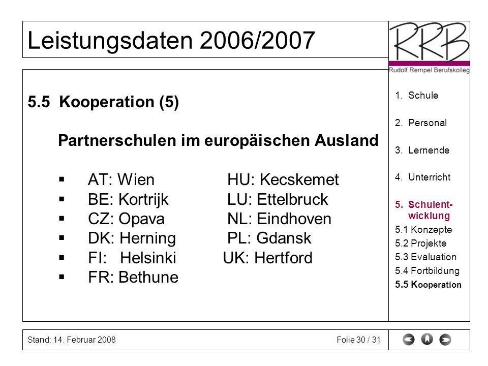 Stand: 14. Februar 2008 Leistungsdaten 2006/2007 Folie 30 / 31 5.5 Kooperation (5) Partnerschulen im europäischen Ausland AT: Wien HU: Kecskemet BE: K