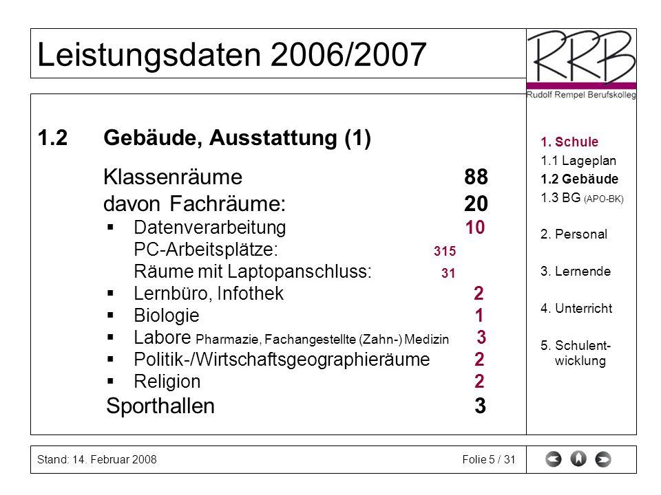 Stand: 14. Februar 2008 Leistungsdaten 2006/2007 Folie 5 / 31 1.2Gebäude, Ausstattung (1) Klassenräume 88 davon Fachräume: 20 Datenverarbeitung 10 PC-