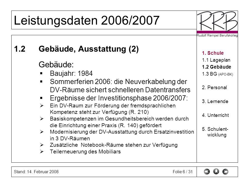 Stand: 14. Februar 2008 Leistungsdaten 2006/2007 Folie 6 / 31 1.2Gebäude, Ausstattung (2) Gebäude: Baujahr: 1984 Sommerferien 2006: die Neuverkabelung