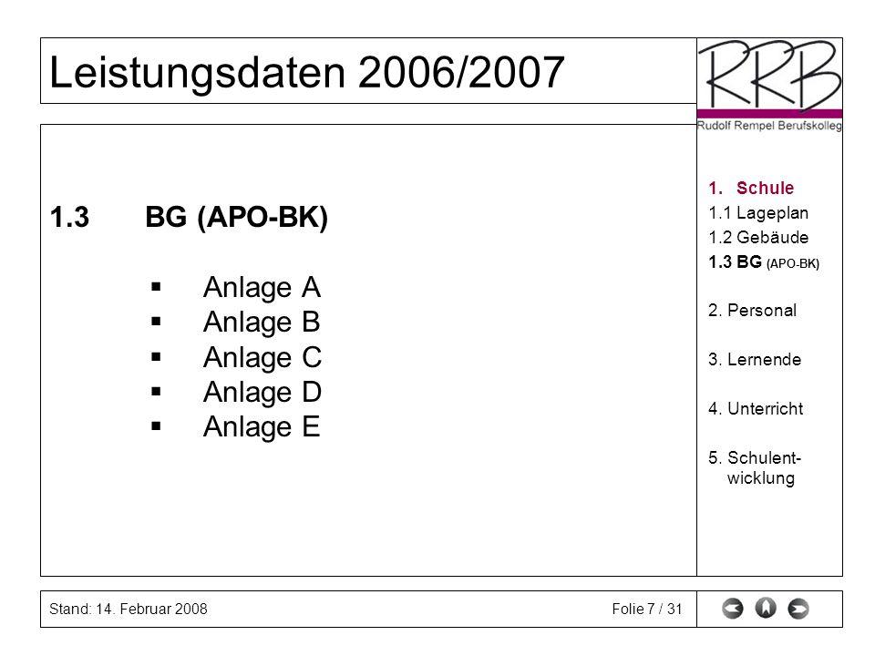Stand: 14. Februar 2008 Leistungsdaten 2006/2007 Folie 7 / 31 1.3 BG (APO-BK) Anlage A Anlage B Anlage C Anlage D Anlage E 1. Schule 1.1 Lageplan 1.2