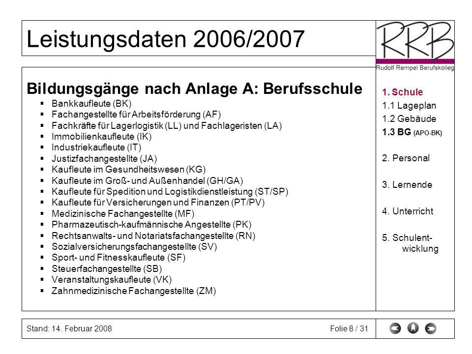 Stand: 14. Februar 2008 Leistungsdaten 2006/2007 Folie 8 / 31 Bildungsgänge nach Anlage A: Berufsschule Bankkaufleute (BK) Fachangestellte für Arbeits