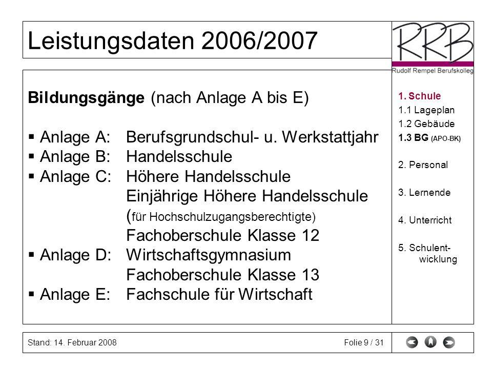 Stand: 14. Februar 2008 Leistungsdaten 2006/2007 Folie 9 / 31 Bildungsgänge (nach Anlage A bis E) Anlage A:Berufsgrundschul- u. Werkstattjahr Anlage B