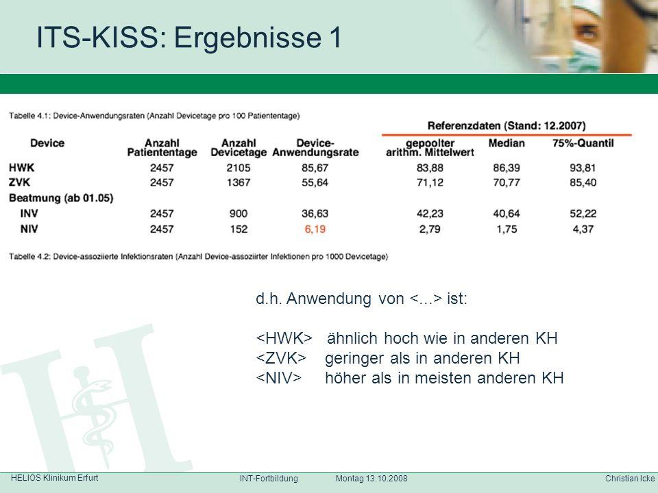 HELIOS Klinikum Erfurt Christian IckeINT-Fortbildung Montag 13.10.2008 ITS-KISS: Ergebnisse 1 d.h. Anwendung von ist: ähnlich hoch wie in anderen KH g