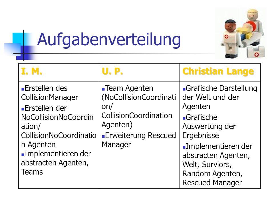 I. M. U. P. Christian Lange Erstellen des CollisionManager Erstellen der NoCollisionNoCoordin ation/ CollisionNoCoordinatio n Agenten Implementieren d