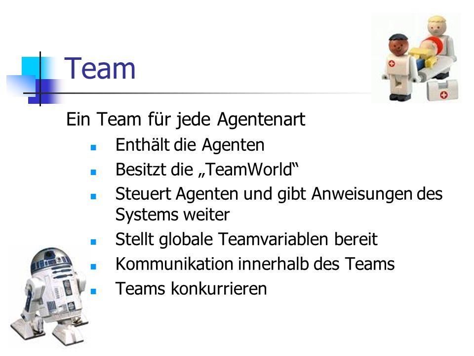 Team Ein Team für jede Agentenart Enthält die Agenten Besitzt die TeamWorld Steuert Agenten und gibt Anweisungen des Systems weiter Stellt globale Tea