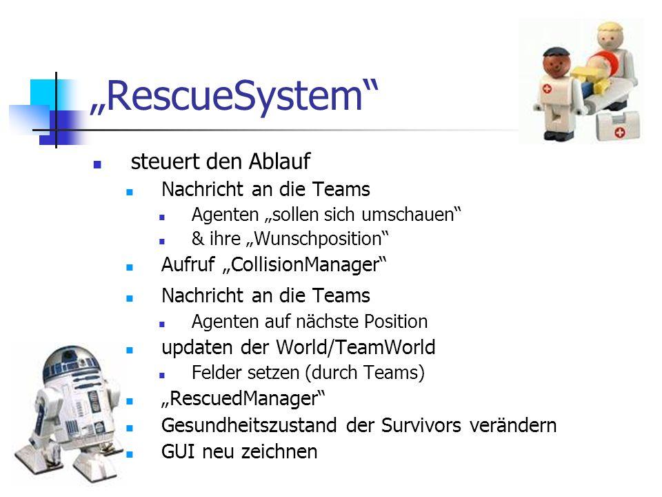 RescueSystem steuert den Ablauf Nachricht an die Teams Agenten sollen sich umschauen & ihre Wunschposition Aufruf CollisionManager Nachricht an die Te