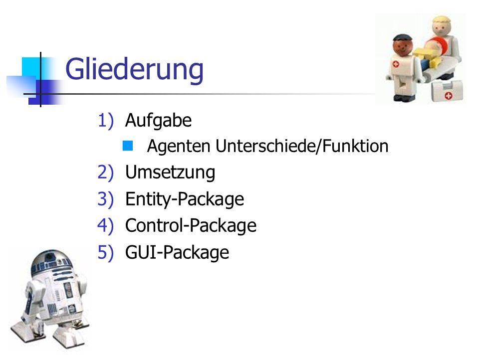 Gliederung 1)Aufgabe Agenten Unterschiede/Funktion 2)Umsetzung 3)Entity-Package 4)Control-Package 5)GUI-Package