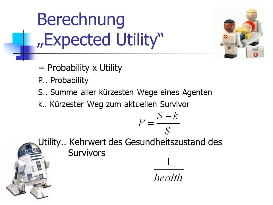 Berechnung Expected Utility = Probability x Utility P.. Probability S.. Summe aller kürzesten Wege eines Agenten k.. Kürzester Weg zum aktuellen Survi