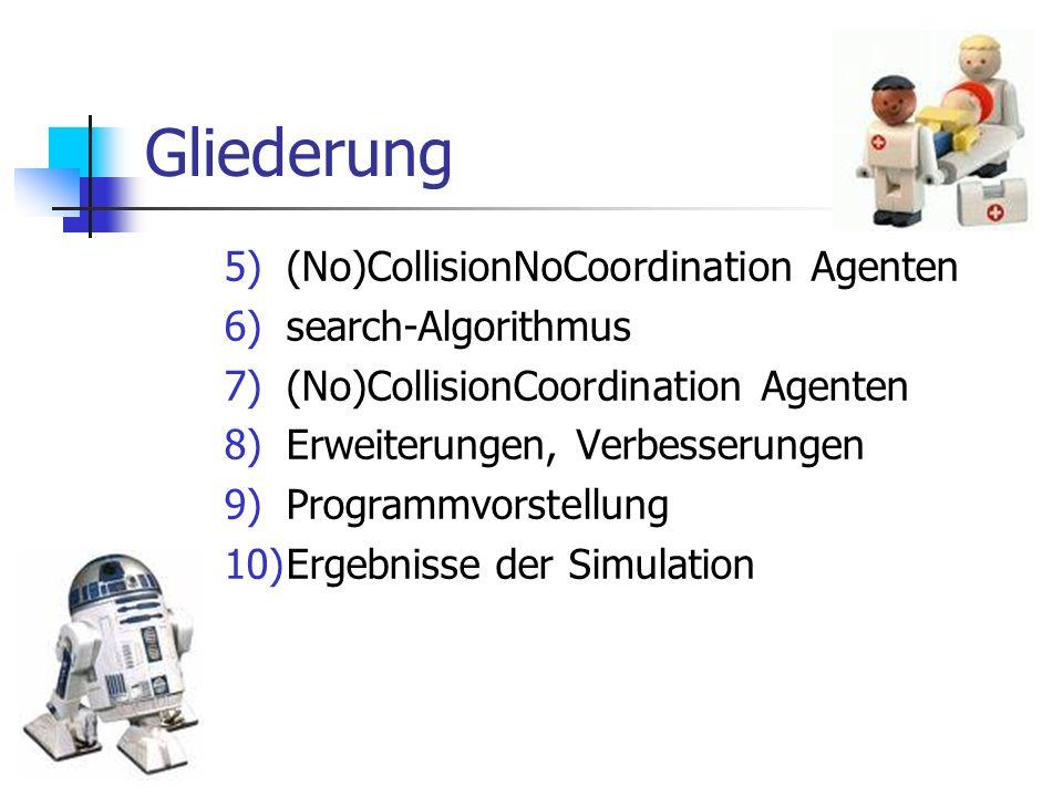 Gliederung 5)(No)CollisionNoCoordination Agenten 6)search-Algorithmus 7)(No)CollisionCoordination Agenten 8)Erweiterungen, Verbesserungen 9)Programmvo