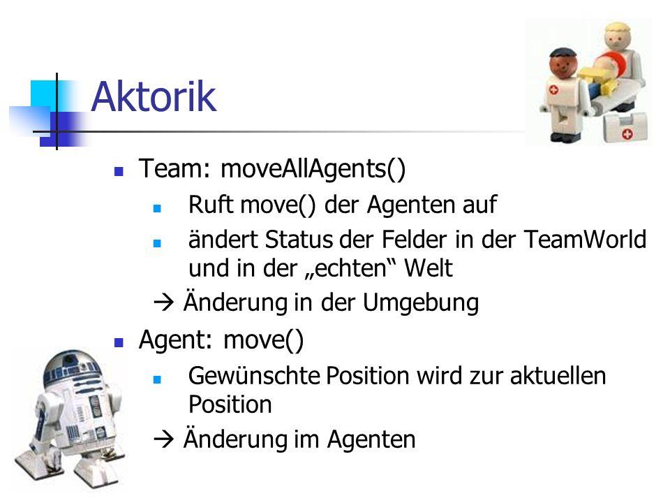 Aktorik Team: moveAllAgents() Ruft move() der Agenten auf ändert Status der Felder in der TeamWorld und in der echten Welt Änderung in der Umgebung Ag