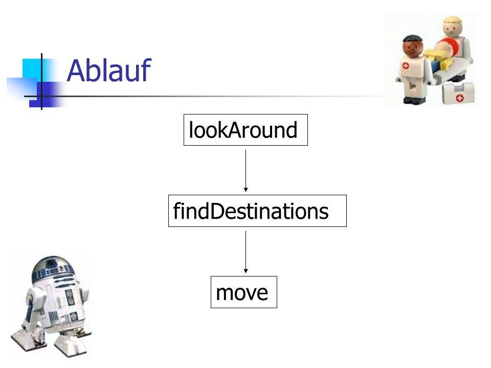 Ablauf lookAround findDestinations move