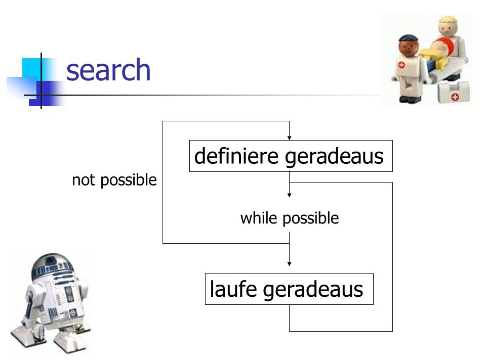 search definiere geradeaus laufe geradeaus while possible not possible