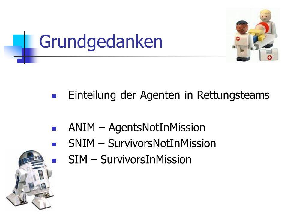 Grundgedanken Einteilung der Agenten in Rettungsteams ANIM – AgentsNotInMission SNIM – SurvivorsNotInMission SIM – SurvivorsInMission