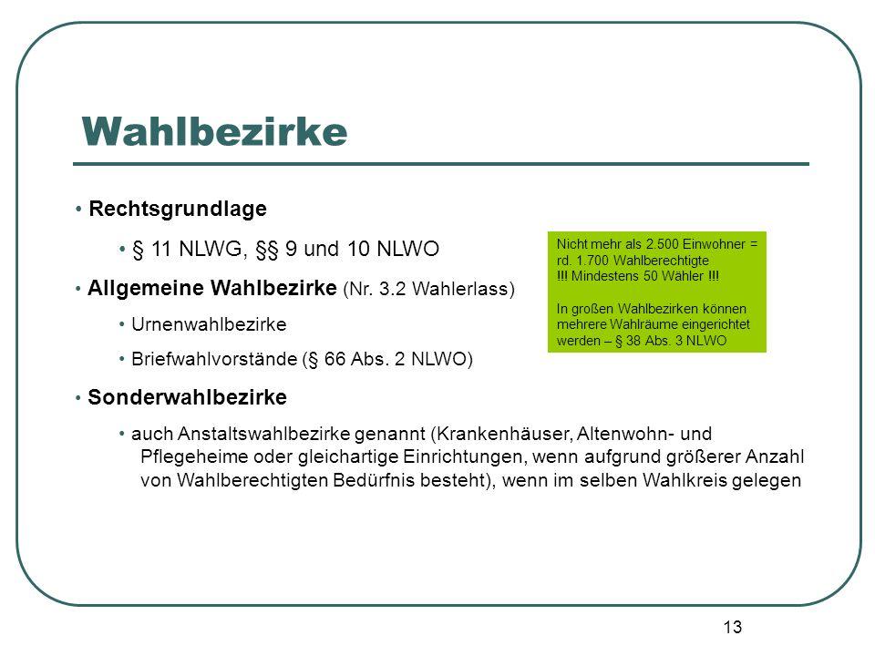 13 Rechtsgrundlage § 11 NLWG, §§ 9 und 10 NLWO Allgemeine Wahlbezirke (Nr. 3.2 Wahlerlass) Urnenwahlbezirke Briefwahlvorstände (§ 66 Abs. 2 NLWO) Sond