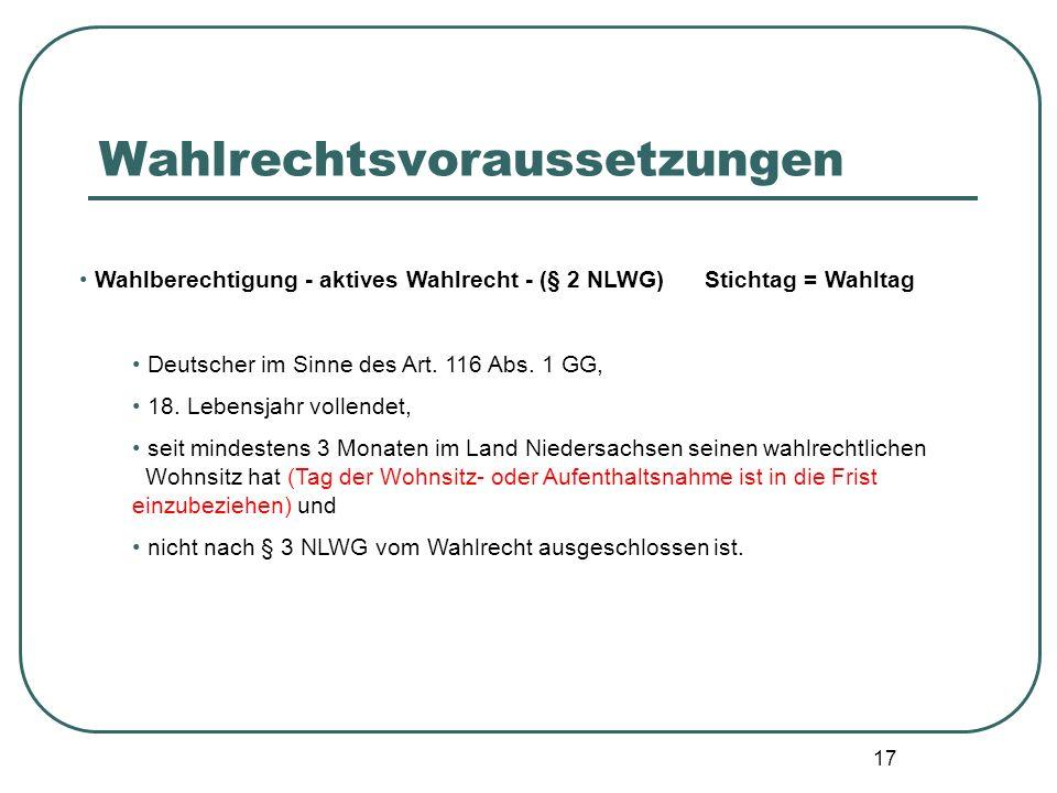 17 Wahlberechtigung - aktives Wahlrecht - (§ 2 NLWG) Stichtag = Wahltag Deutscher im Sinne des Art. 116 Abs. 1 GG, 18. Lebensjahr vollendet, seit mind