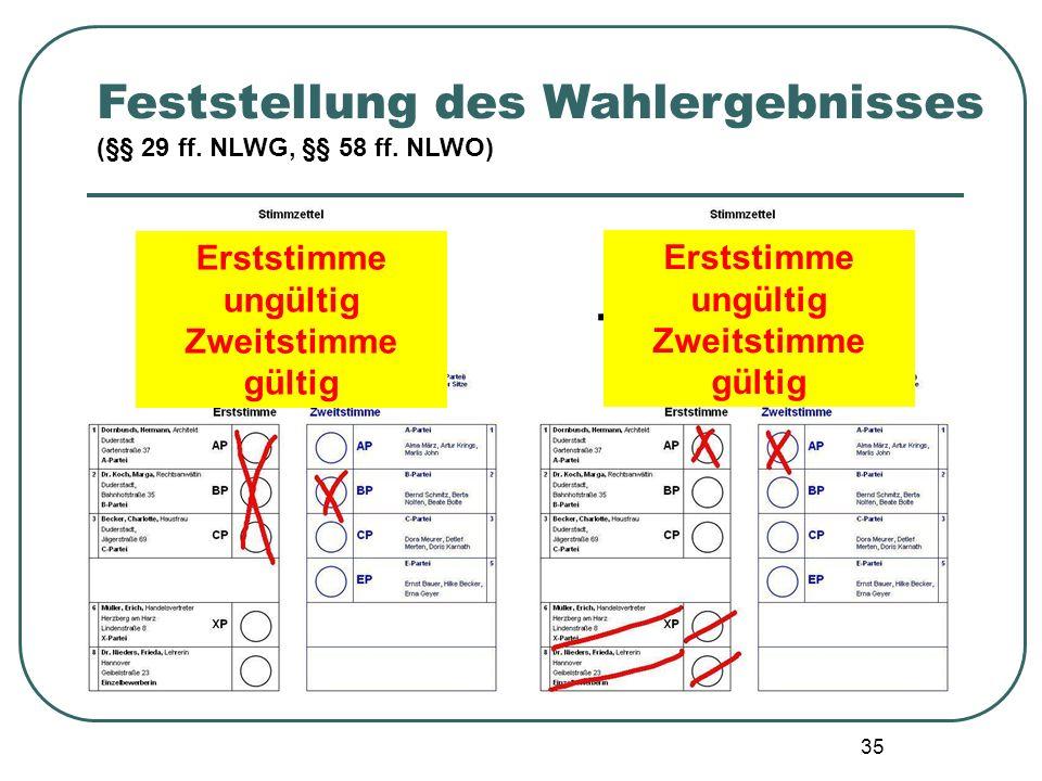 35 Feststellung des Wahlergebnisses (§§ 29 ff. NLWG, §§ 58 ff. NLWO) Erststimme ungültig Zweitstimme gültig