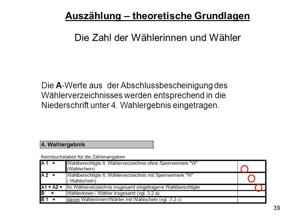 39 Die A-Werte aus der Abschlussbescheinigung des Wählerverzeichnisses werden entsprechend in die Niederschrift unter 4. Wahlergebnis eingetragen. Aus