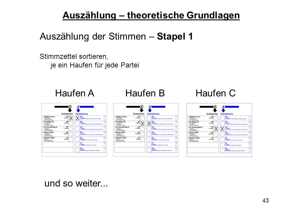 43 Haufen A Auszählung der Stimmen – Stapel 1 Stimmzettel sortieren, je ein Haufen für jede Partei Haufen BHaufen C und so weiter... Auszählung – theo