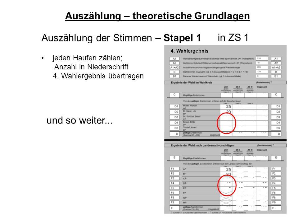 46 Auszählung der Stimmen – Stapel 1 jeden Haufen zählen; Anzahl in Niederschrift 4. Wahlergebnis übertragen Auszählung – theoretische Grundlagen und