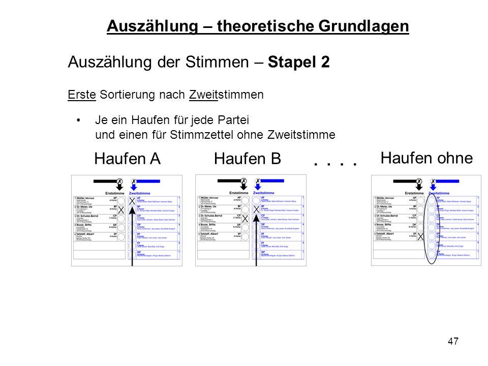47 Auszählung der Stimmen – Stapel 2 Erste Sortierung nach Zweitstimmen Auszählung – theoretische Grundlagen Haufen AHaufen B Haufen ohne.... Je ein H