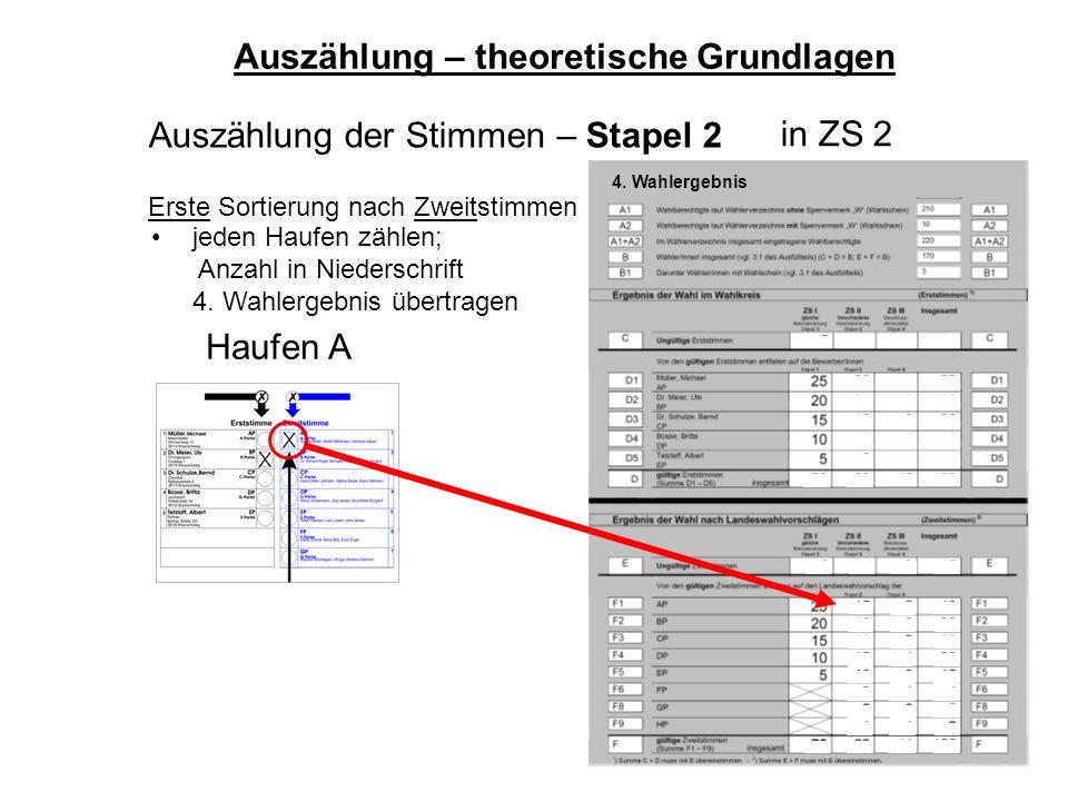 48 Auszählung der Stimmen – Stapel 2 Erste Sortierung nach Zweitstimmen Haufen A Auszählung – theoretische Grundlagen jeden Haufen zählen; Anzahl in N