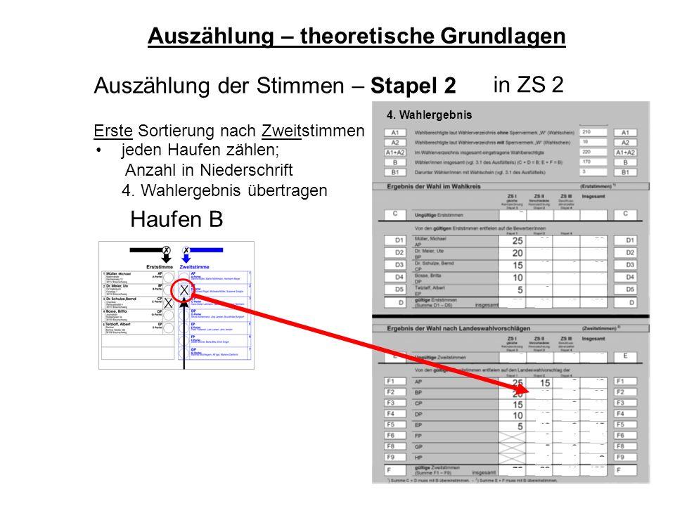 49 Auszählung der Stimmen – Stapel 2 Erste Sortierung nach Zweitstimmen Haufen B Auszählung – theoretische Grundlagen jeden Haufen zählen; Anzahl in N