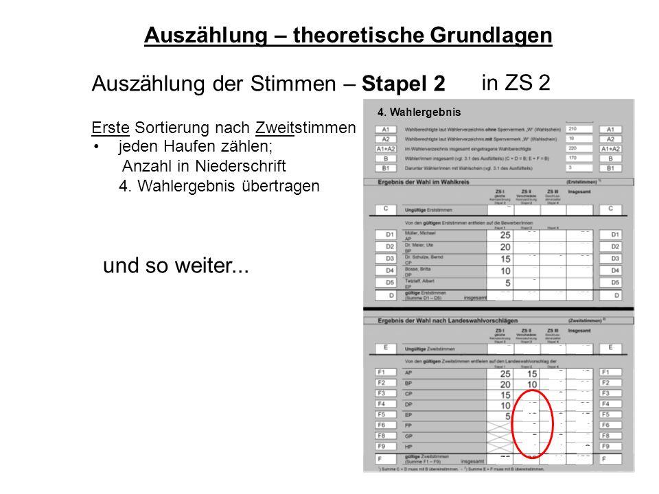 50 Auszählung der Stimmen – Stapel 2 Erste Sortierung nach Zweitstimmen Auszählung – theoretische Grundlagen jeden Haufen zählen; Anzahl in Niederschr