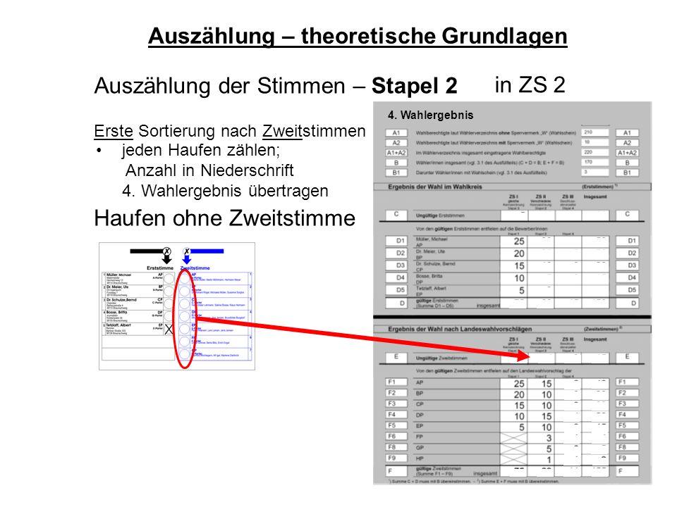 51 Auszählung der Stimmen – Stapel 2 Erste Sortierung nach Zweitstimmen Auszählung – theoretische Grundlagen jeden Haufen zählen; Anzahl in Niederschr