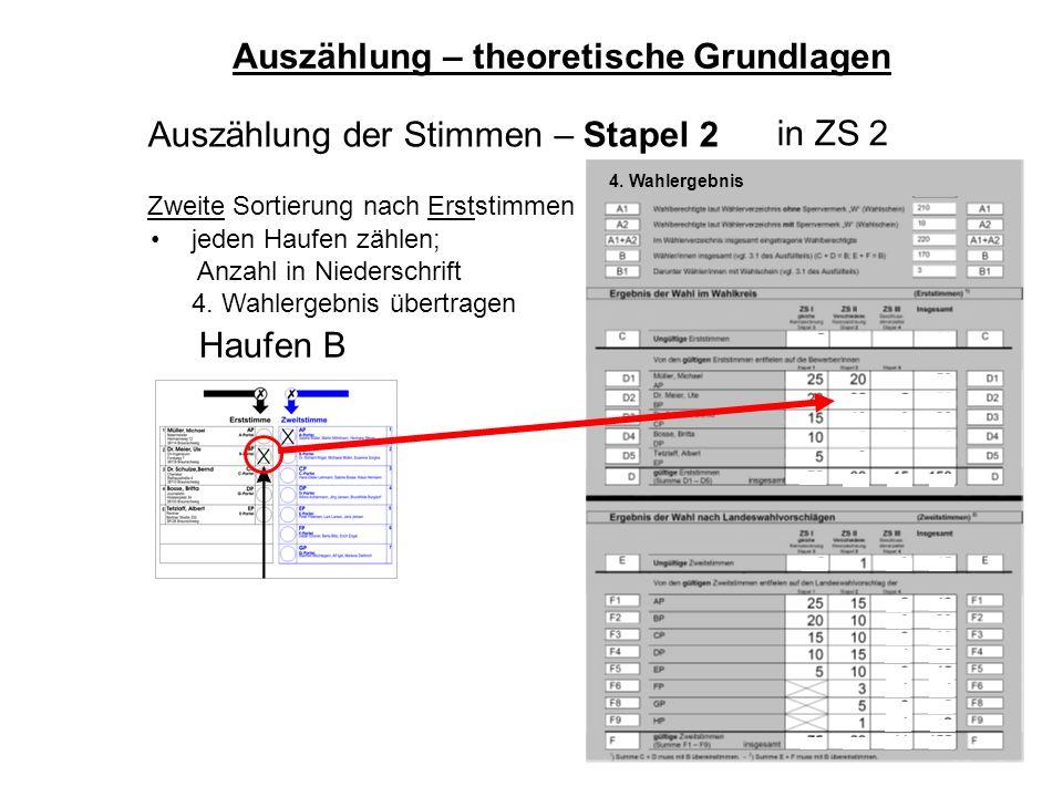 54 Auszählung der Stimmen – Stapel 2 Zweite Sortierung nach Erststimmen Auszählung – theoretische Grundlagen jeden Haufen zählen; Anzahl in Niederschr