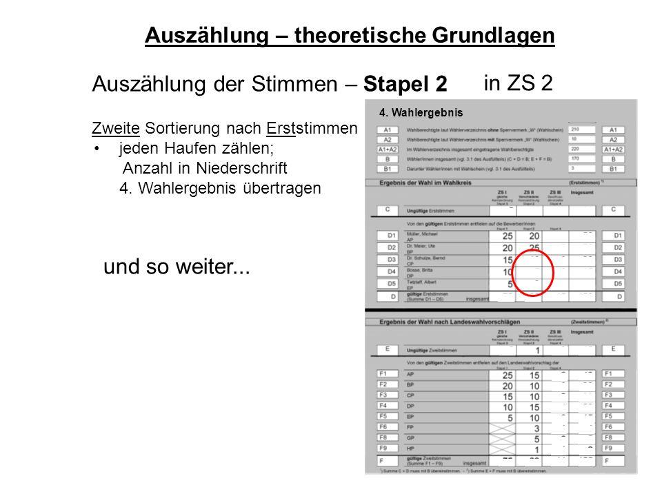 55 Auszählung der Stimmen – Stapel 2 Zweite Sortierung nach Erststimmen Auszählung – theoretische Grundlagen jeden Haufen zählen; Anzahl in Niederschr