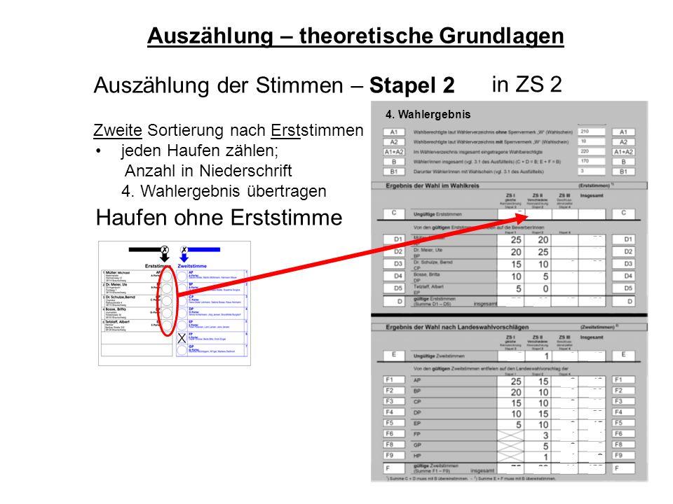 56 Auszählung der Stimmen – Stapel 2 Zweite Sortierung nach Erststimmen Auszählung – theoretische Grundlagen jeden Haufen zählen; Anzahl in Niederschr