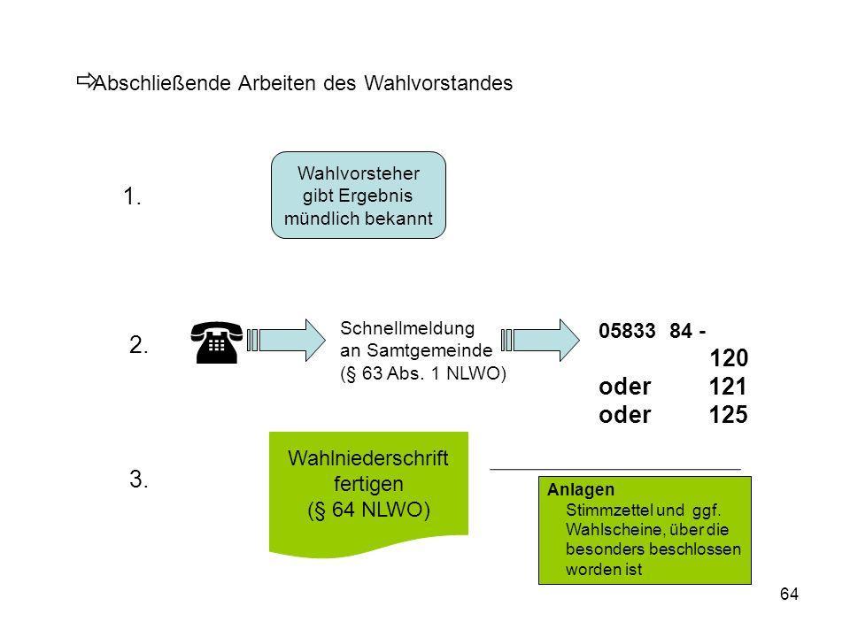 64 Abschließende Arbeiten des Wahlvorstandes Schnellmeldung an Samtgemeinde (§ 63 Abs. 1 NLWO) 1. 2. 3. Wahlniederschrift fertigen (§ 64 NLWO) Anlagen