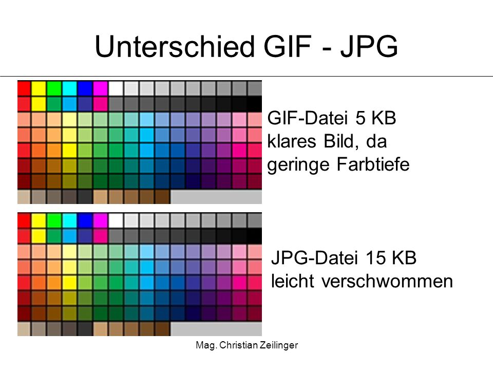Mag. Christian Zeilinger Unterschied GIF - JPG GIF-Datei 5 KB klares Bild, da geringe Farbtiefe JPG-Datei 15 KB leicht verschwommen