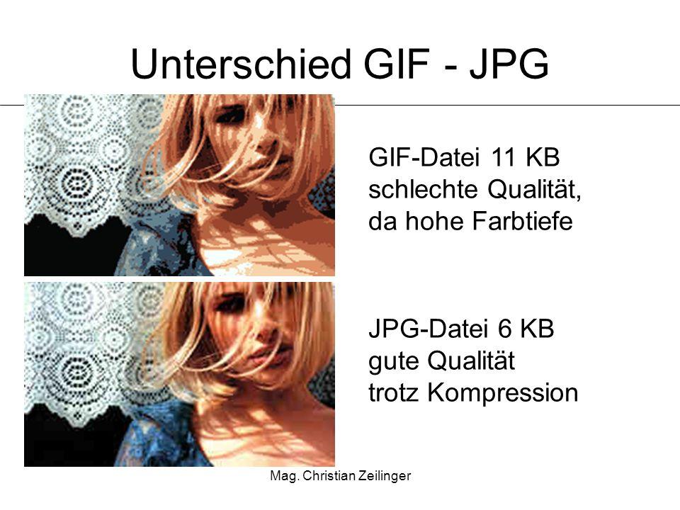 Mag. Christian Zeilinger Unterschied GIF - JPG GIF-Datei 11 KB schlechte Qualität, da hohe Farbtiefe JPG-Datei 6 KB gute Qualität trotz Kompression