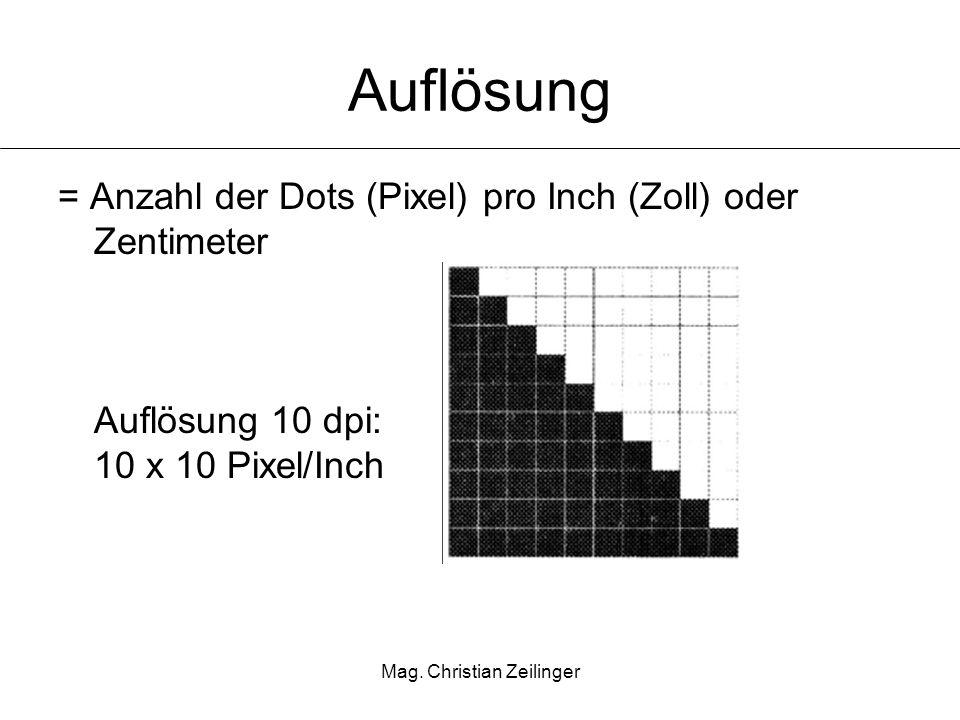 Mag. Christian Zeilinger Auflösung = Anzahl der Dots (Pixel) pro Inch (Zoll) oder Zentimeter Auflösung 10 dpi: 10 x 10 Pixel/Inch
