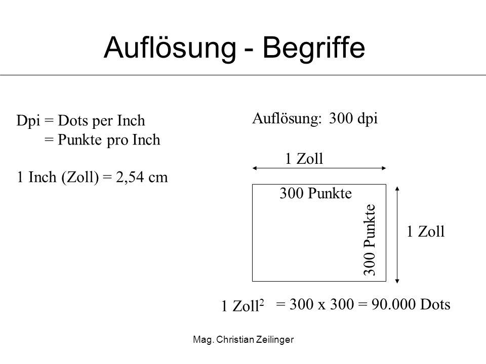 Mag. Christian Zeilinger Auflösung - Begriffe Dpi = Dots per Inch = Punkte pro Inch 1 Inch (Zoll) = 2,54 cm 1 Zoll Auflösung: 300 dpi 300 Punkte 1 Zol