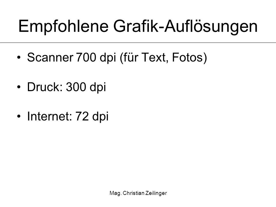 Mag. Christian Zeilinger Empfohlene Grafik-Auflösungen Scanner 700 dpi (für Text, Fotos) Druck: 300 dpi Internet: 72 dpi