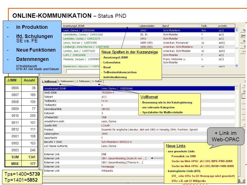 Verbundklassifikationen / Online-Kommunikation13 ONLINE-KOMMUNIKATION – Status PND -in Produktion -lfd.
