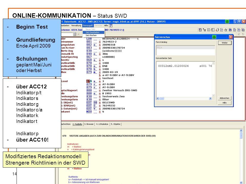 Verbundklassifikationen / Online-Kommunikation14 ONLINE-KOMMUNIKATION – Status SWD -Beginn Test -Grundlieferung Ende April 2009 -Schulungen geplant Mai/Juni oder Herbst -über ACC12 Indikator p/t Indikator s Indikator g Indikator c/a Indikator k Indikator t Indikator p -über ACC10.