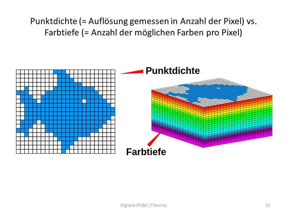 Punktdichte (= Auflösung gemessen in Anzahl der Pixel) vs. Farbtiefe (= Anzahl der möglichen Farben pro Pixel) 15Digitale Bilder (Theorie)