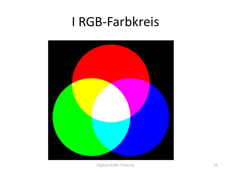 I RGB-Farbkreis 24Digitale Bilder (Theorie)